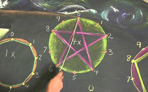 Učenje tablice množenja pomoću kruga s 10 točaka